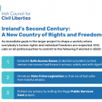 Have your candidates committed to human rights?